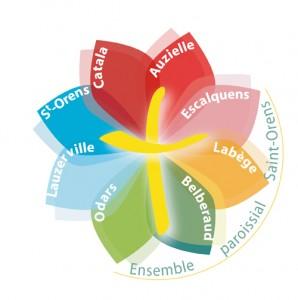 Logo secteur paroissial de Saint-Orens